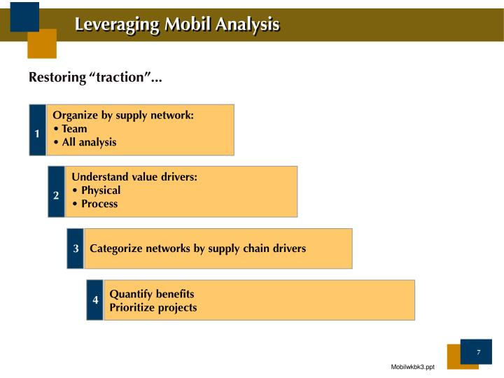 Leveraging Mobil Analysis