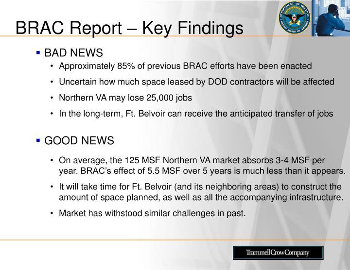 BRAC Report – Key Findings