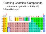 creating chemical compounds4