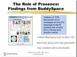 the role of presence findings from buddyspace