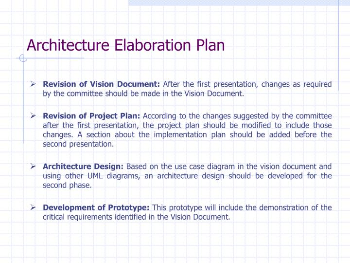 Architecture Elaboration Plan