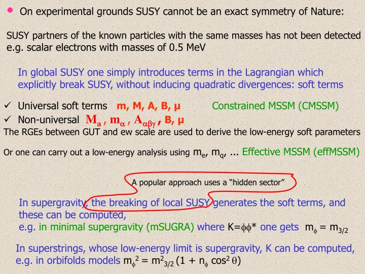 On experimental grounds SUSY cannot be an exact symmetry of Nature:
