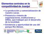 elementos centrales en la competitividad de juanjui
