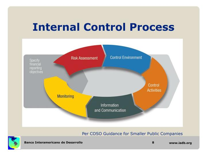 internal control and audit software The internal audit control software solutions become even more powerful when combined with other proven solutions designed for document control, change control, capa, training control, and supplier management, to name but a few of the quality solutions available from mastercontrolmastercontrol audit promises continuous quality and long-term.