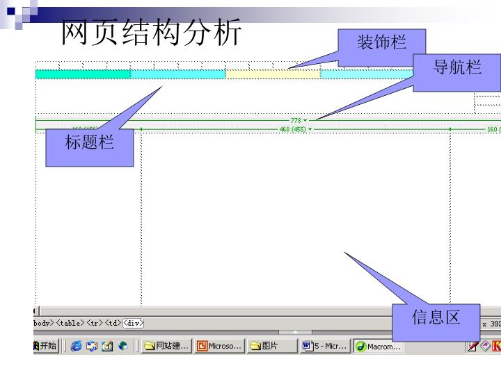 网页结构分析