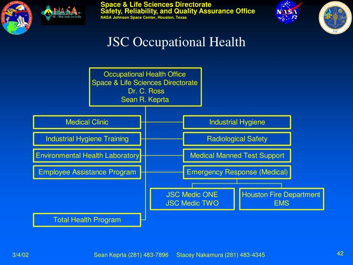 JSC Occupational Health