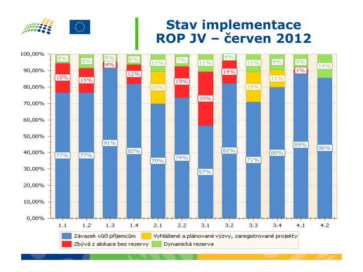 Stav implementace rop jv erven 2012