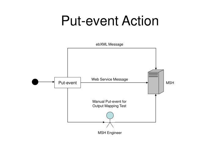 Put-event Action