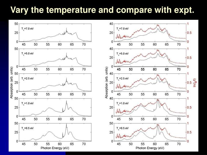 Vary the temperature and compare with expt.
