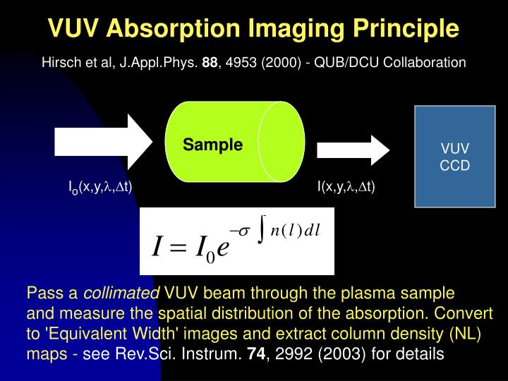VUV Absorption Imaging Principle