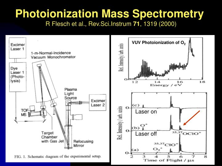 Photoionization Mass Spectrometry