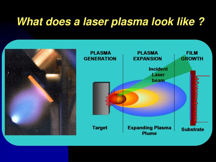 What does a laser plasma look like ?