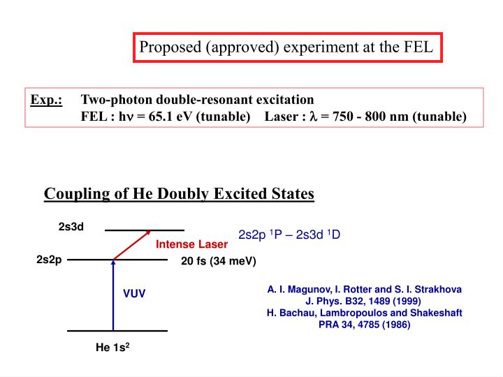 Proposed (approved) experiment at the FEL