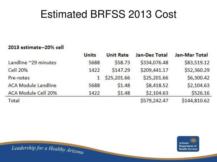 Estimated BRFSS 2013 Cost