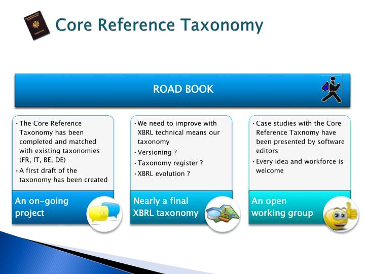 Core Reference Taxonomy