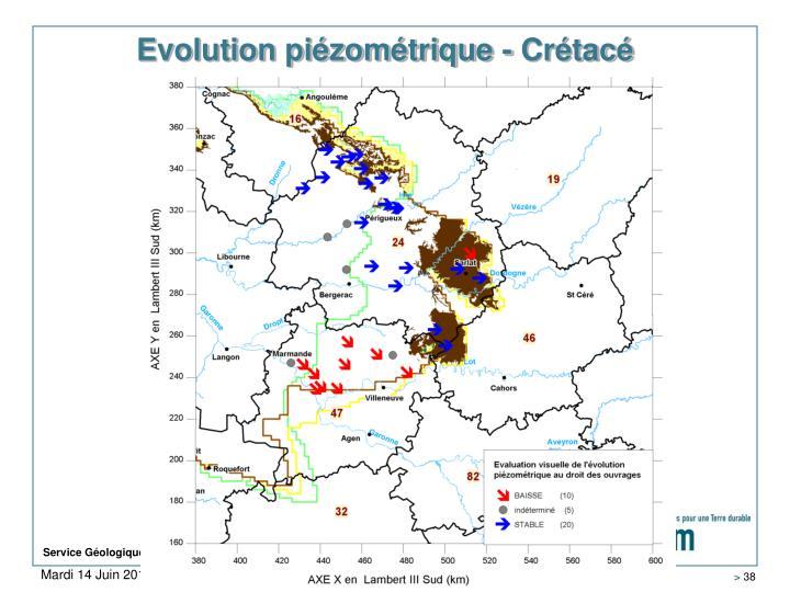 Evolution piézométrique - Crétacé