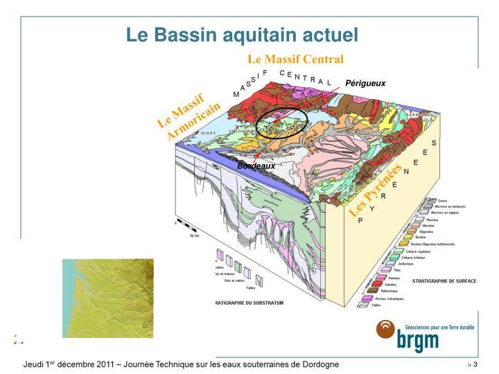 Le Bassin aquitain actuel