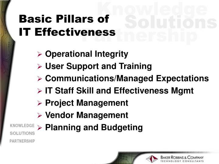 Basic Pillars of