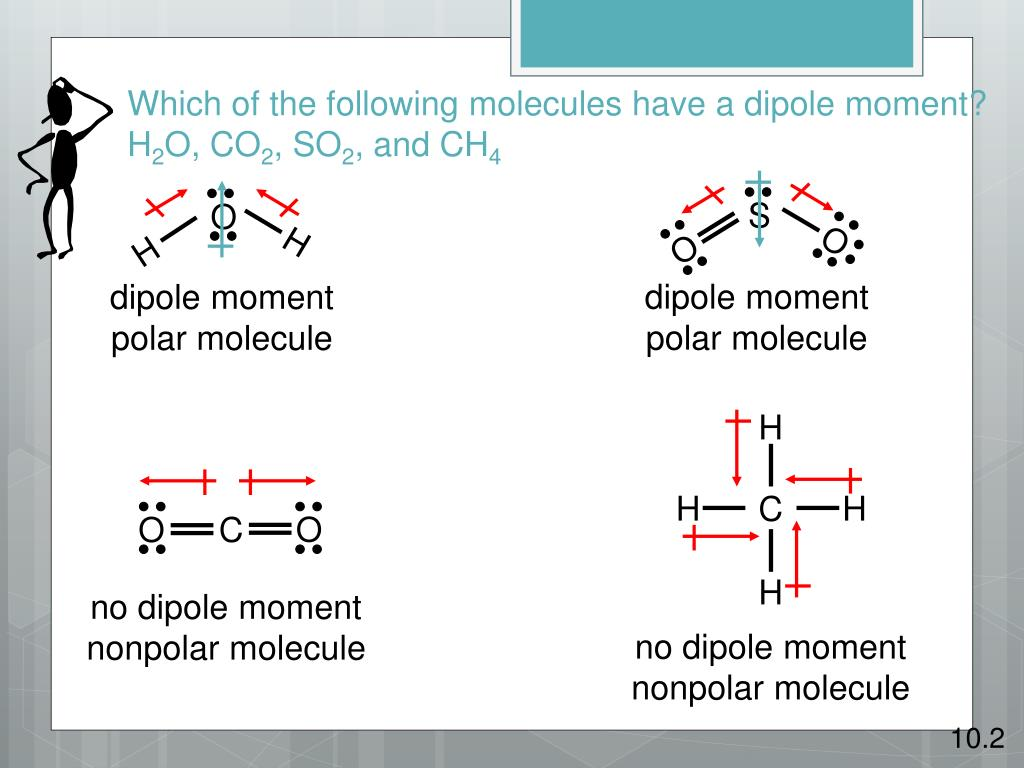 Ppt Polar Molecular Compounds Powerpoint Presentation Free Download Id 3779960
