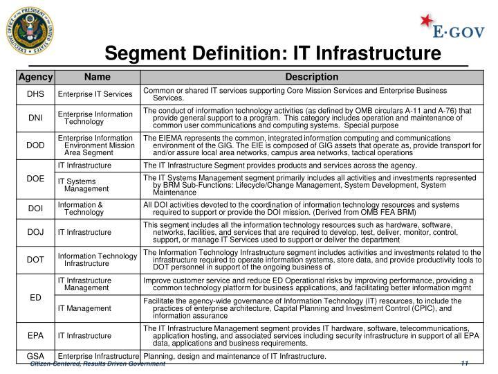 Segment Definition: IT Infrastructure