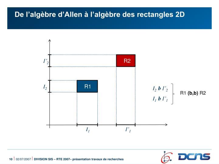 De l'algèbre d'Allen à l'algèbre des rectangles 2D