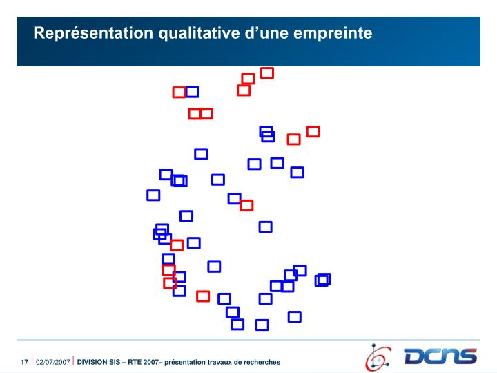 Représentation qualitative d'une empreinte