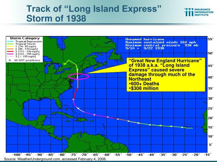Long Island Express Information