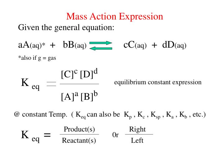 Mass Action Expression