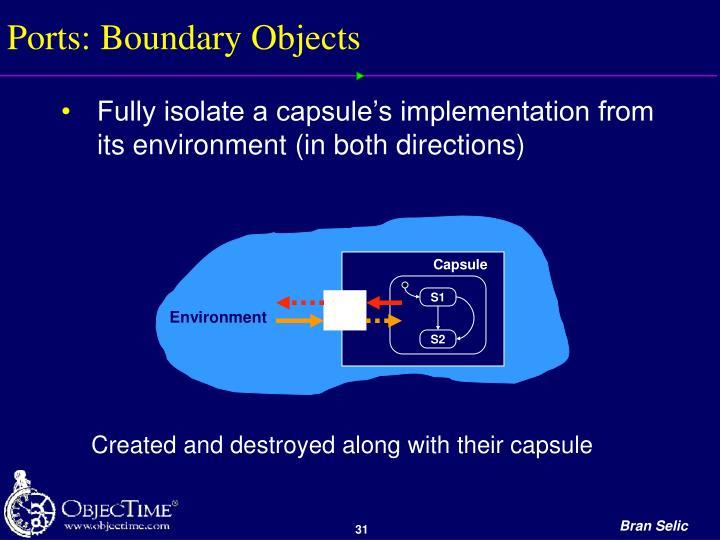 Ports: Boundary Objects