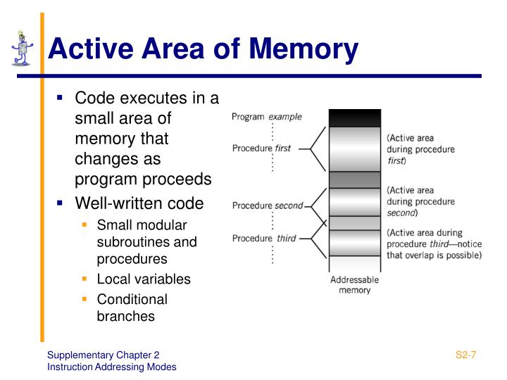 Active Area of Memory