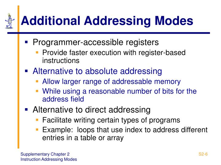 Additional Addressing Modes