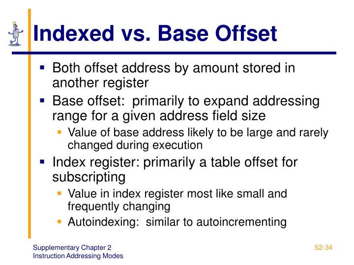Indexed vs. Base Offset