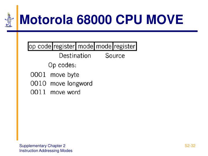 Motorola 68000 CPU MOVE