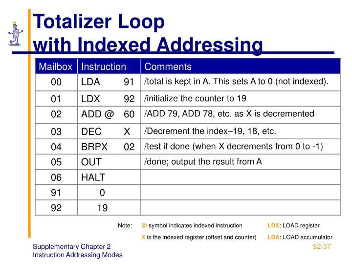 Totalizer Loop