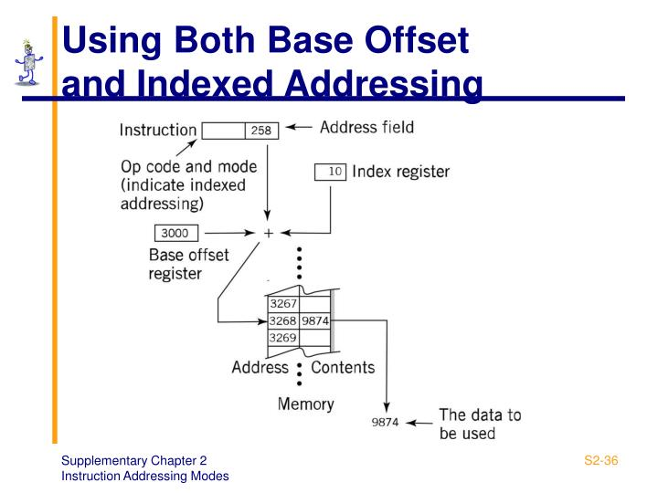 Using Both Base Offset