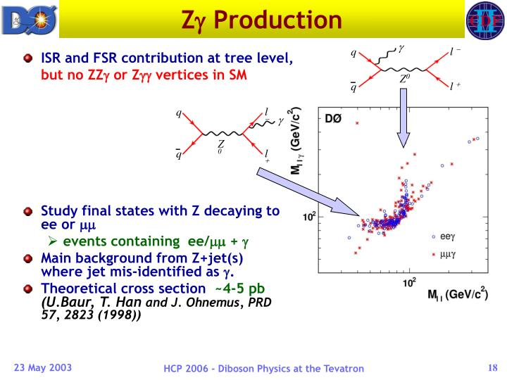 Study final states with Z decaying to ee or 
