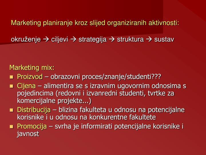 Marketing planiranje kroz slijed organiziranih aktivnosti: