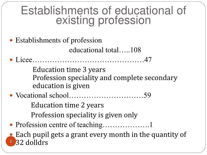 Establishments of educational of existing profession