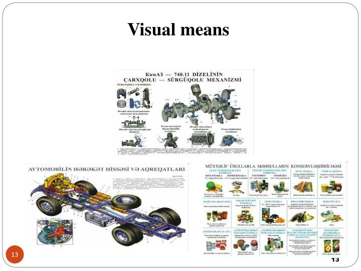 Visual means