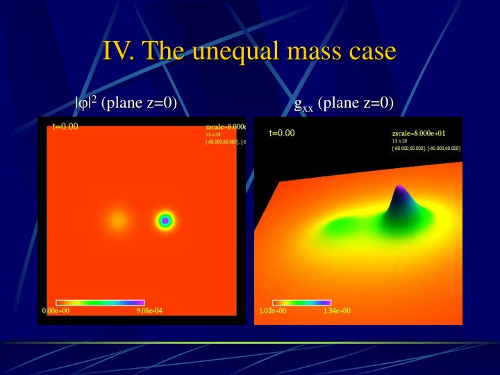 IV. The unequal mass case