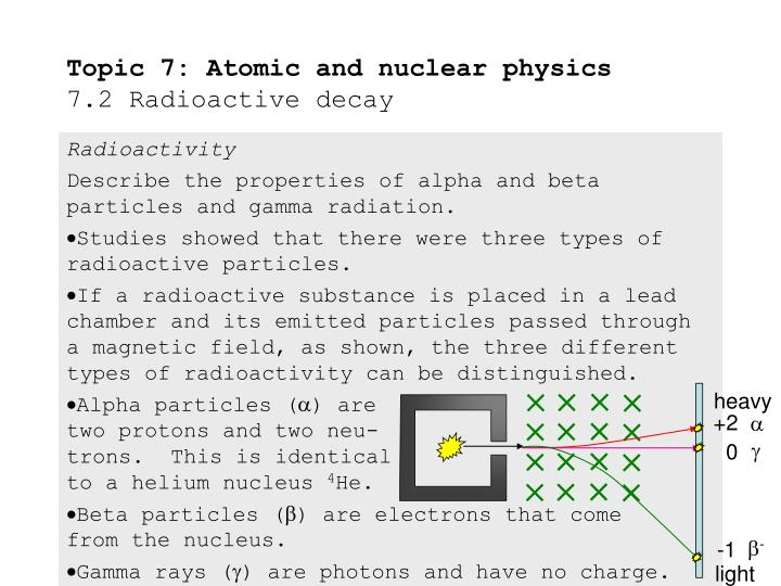 Ppt Topic 7 Atomic And Nuclear Physics 72 Radioactive Decay