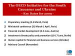 the oecd initiative for the south caucasus and ukraine key dates for 2009