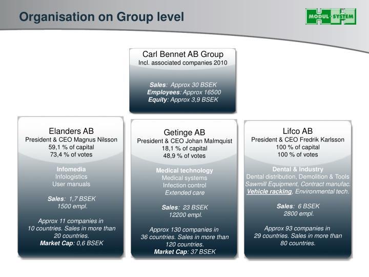 Organisation on Group level