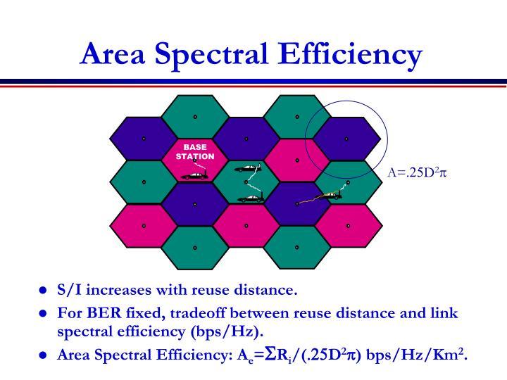 Area Spectral Efficiency