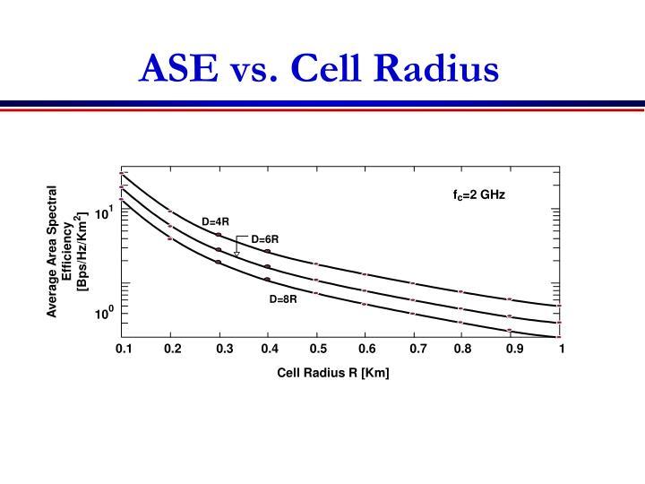 ASE vs. Cell Radius