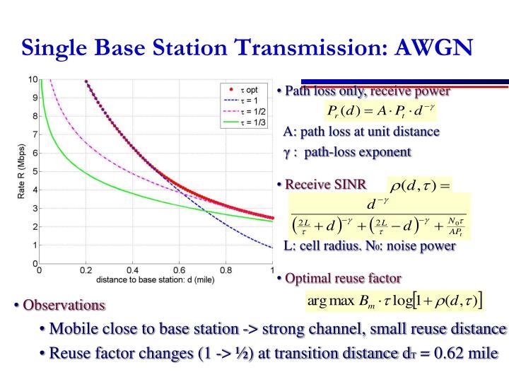 Single Base Station Transmission: AWGN