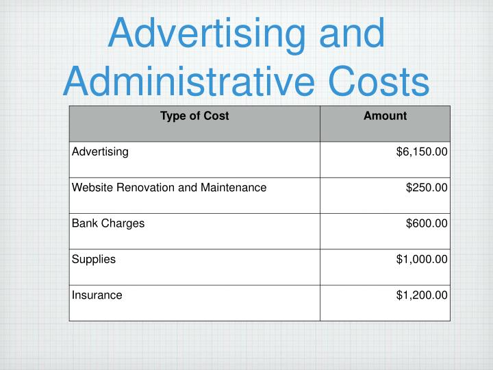 Advertising and Administrative Costs