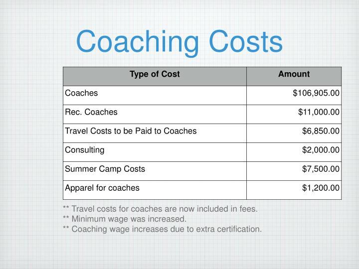 Coaching Costs