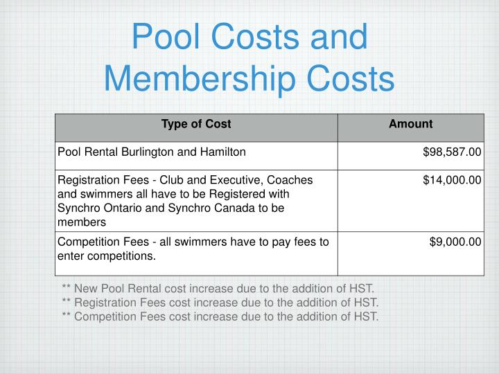 Pool Costs and Membership Costs