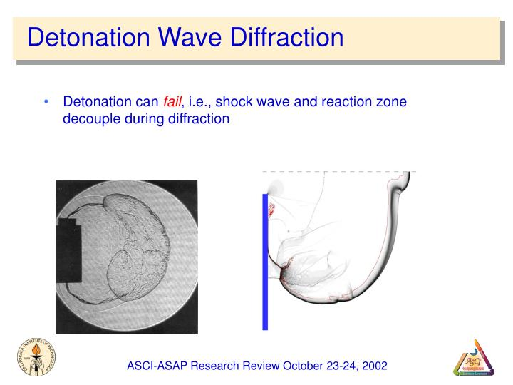 Detonation Wave Diffraction